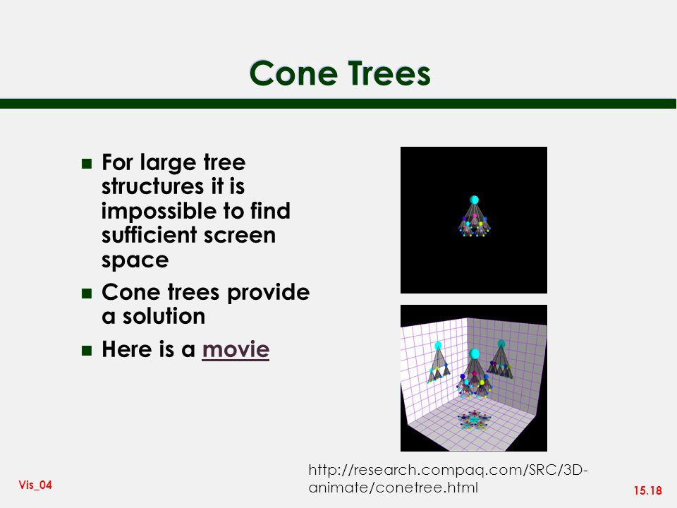 15.18 Vis_04 Cone Trees n For large tree structures it is impossible to find sufficient screen space n Cone trees provide a solution n Here is a moviemovie http://research.compaq.com/SRC/3D- animate/conetree.html