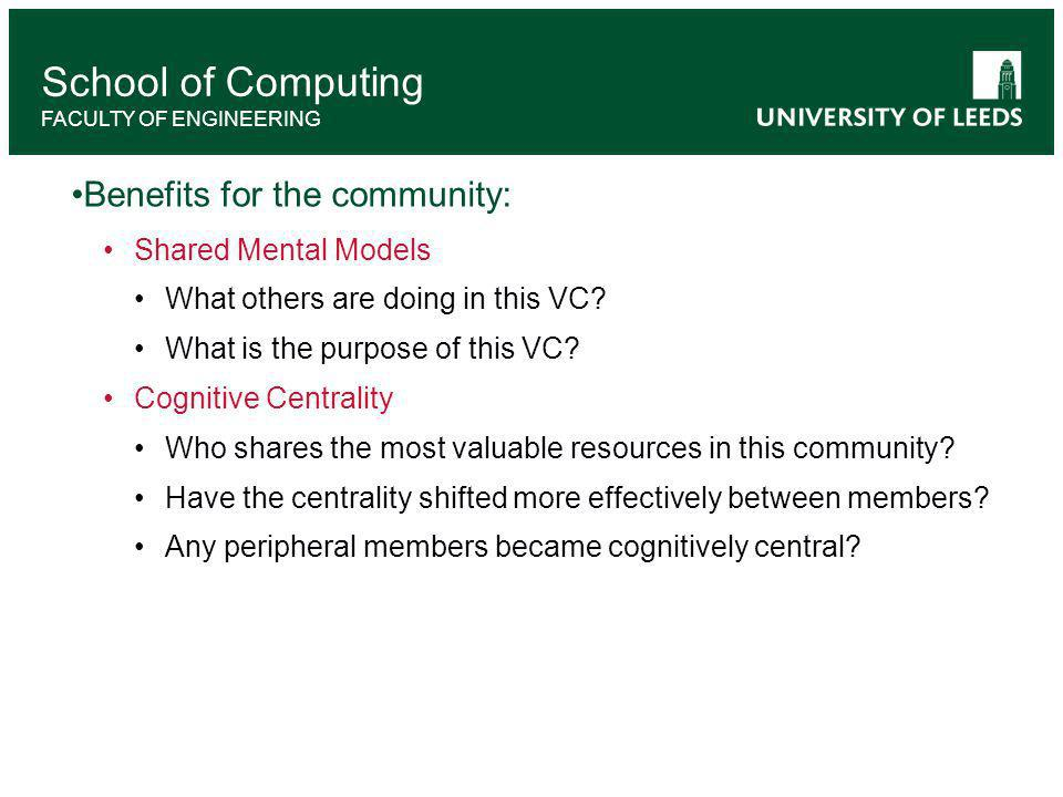 Benefits for the community: Shared Mental Models What others are doing in this VC.