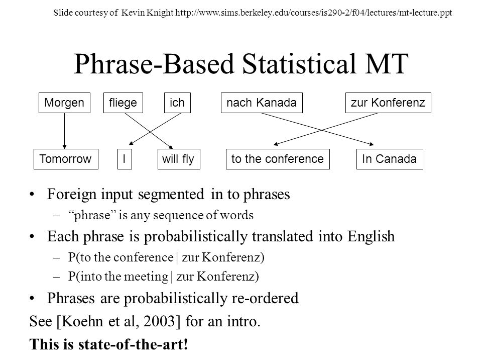 Phrase-Based Statistical MT Foreign input segmented in to phrases –phrase is any sequence of words Each phrase is probabilistically translated into En