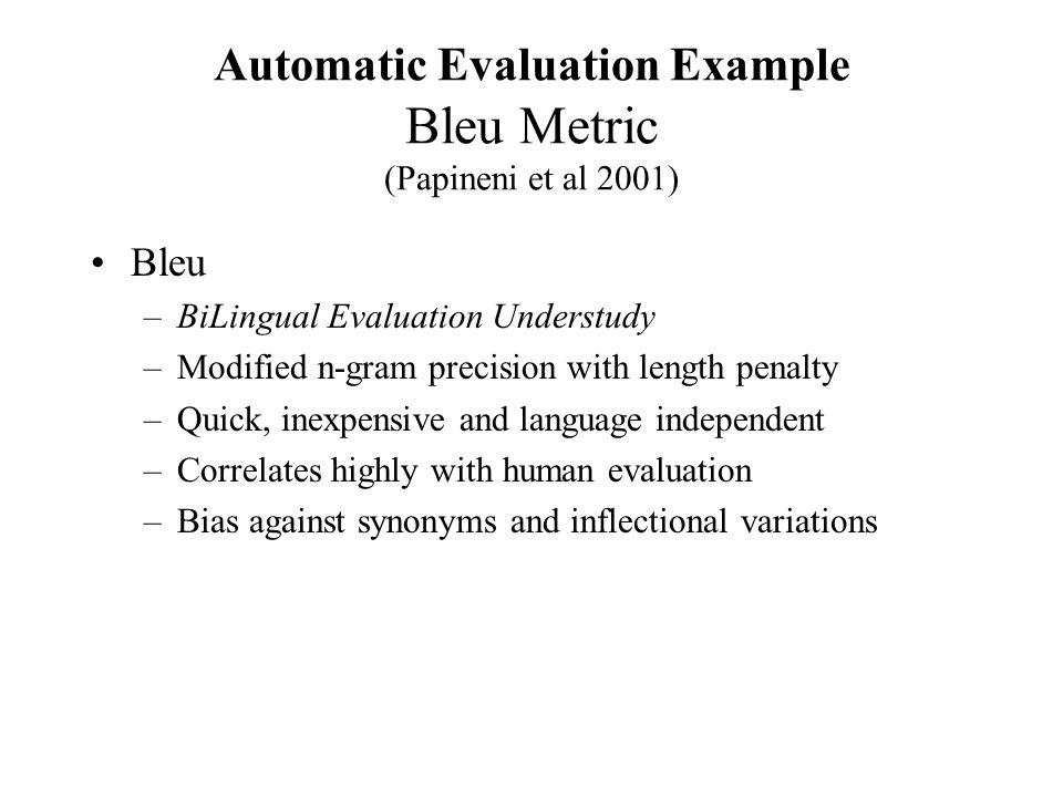 Automatic Evaluation Example Bleu Metric (Papineni et al 2001) Bleu –BiLingual Evaluation Understudy –Modified n-gram precision with length penalty –Q