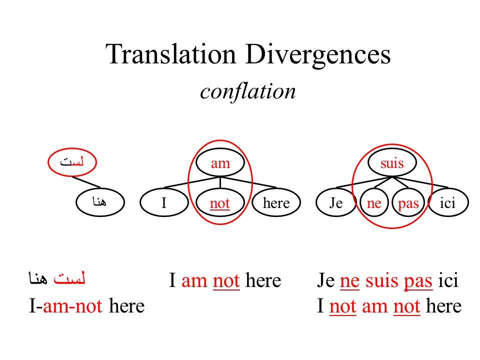 لست هنا I-am-not here am Ihere I am not here not لست هنا Translation Divergences conflation Je ne suis pas ici I not am not here suis Jeicinepas