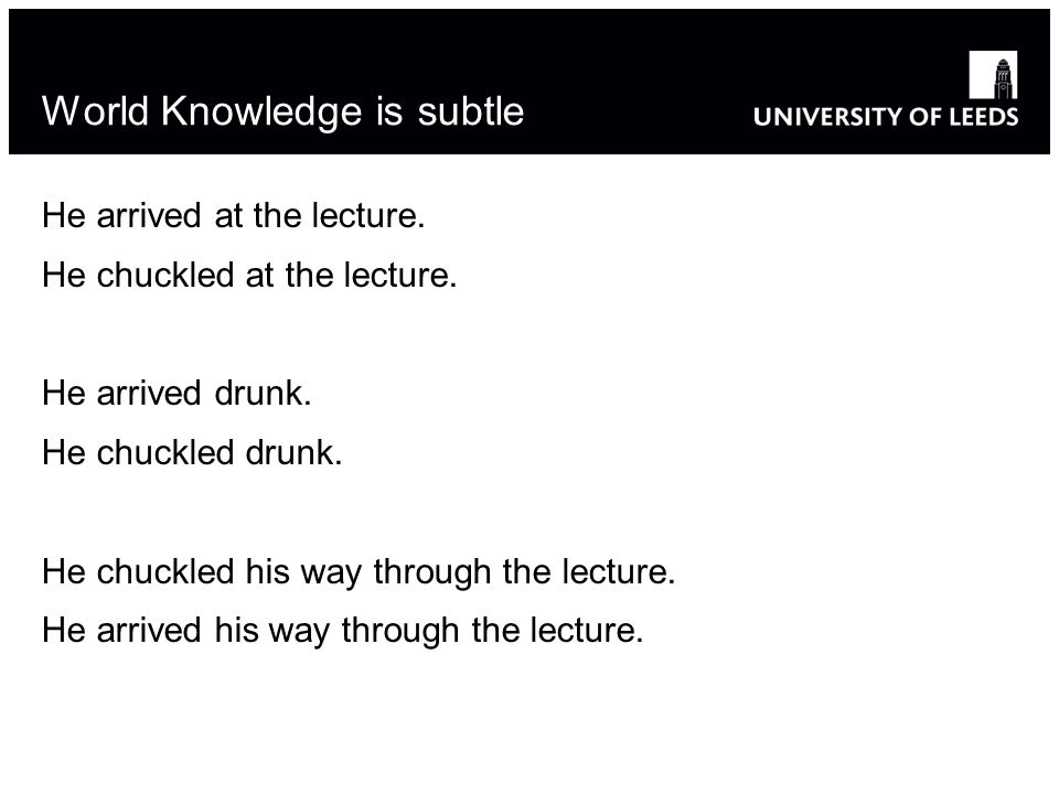 Adapted from Robert Berwick s 6.863J 10 World Knowledge is subtle He arrived at the lecture.
