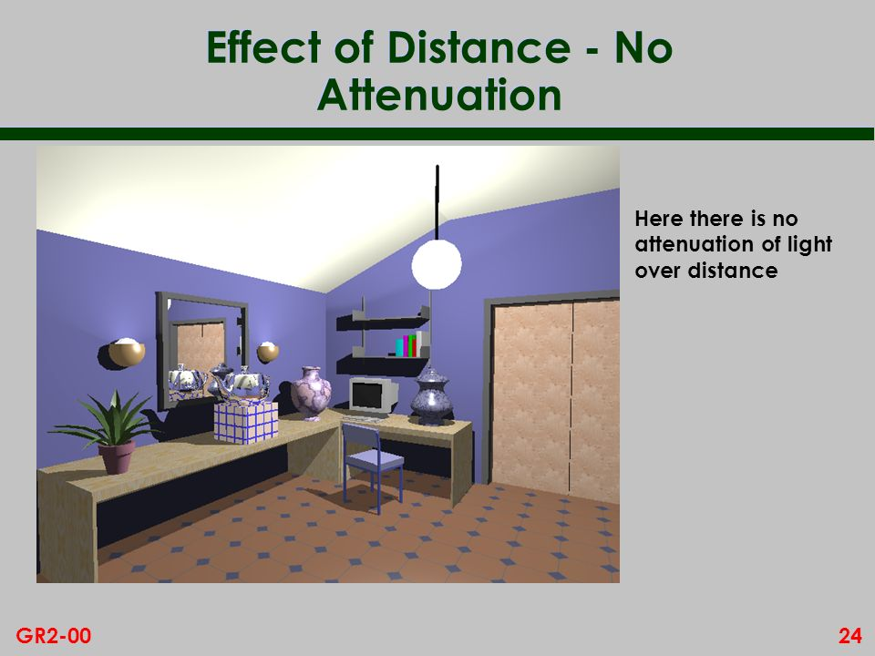 24GR2-00 Effect of Distance - No Attenuation Here there is no attenuation of light over distance