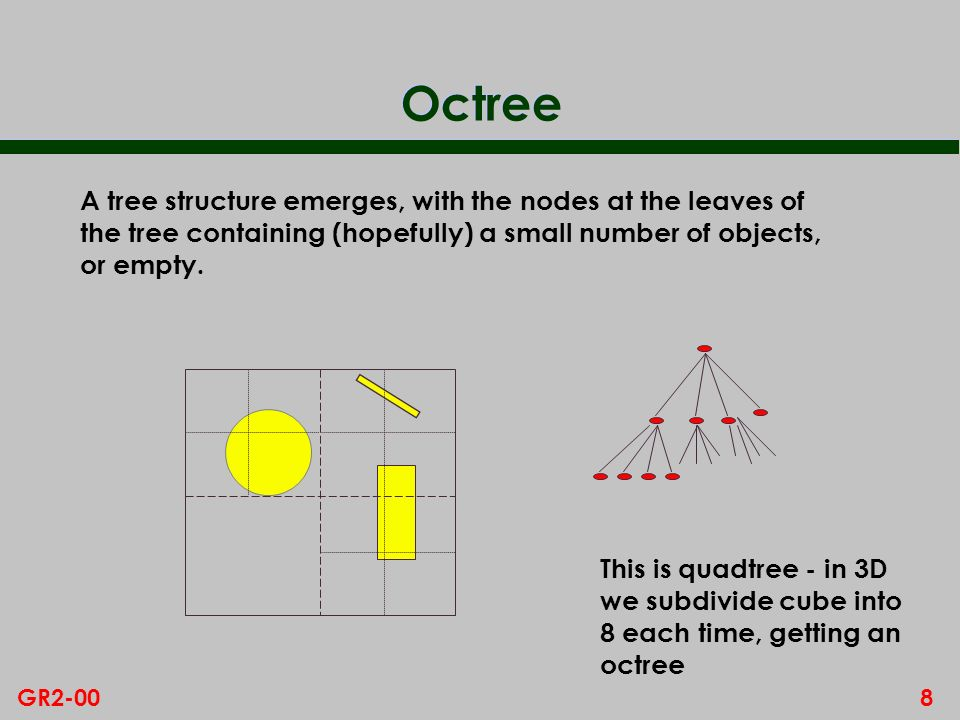 8GR2-00 Octree A tree structure emerges, with the nodes at the leaves of the tree containing (hopefully) a small number of objects, or empty. This is