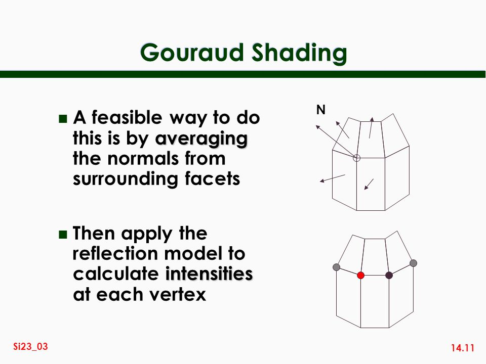 14.11 Si23_03 Gouraud Shading averaging n A feasible way to do this is by averaging the normals from surrounding facets intensities n Then apply the r