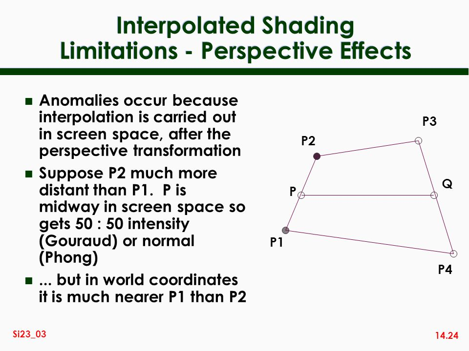 14.24 Si23_03 Interpolated Shading Limitations - Perspective Effects n Anomalies occur because interpolation is carried out in screen space, after the