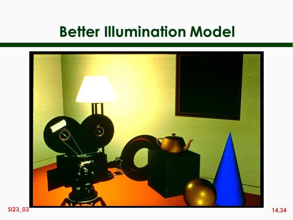 14.34 Si23_03 Better Illumination Model