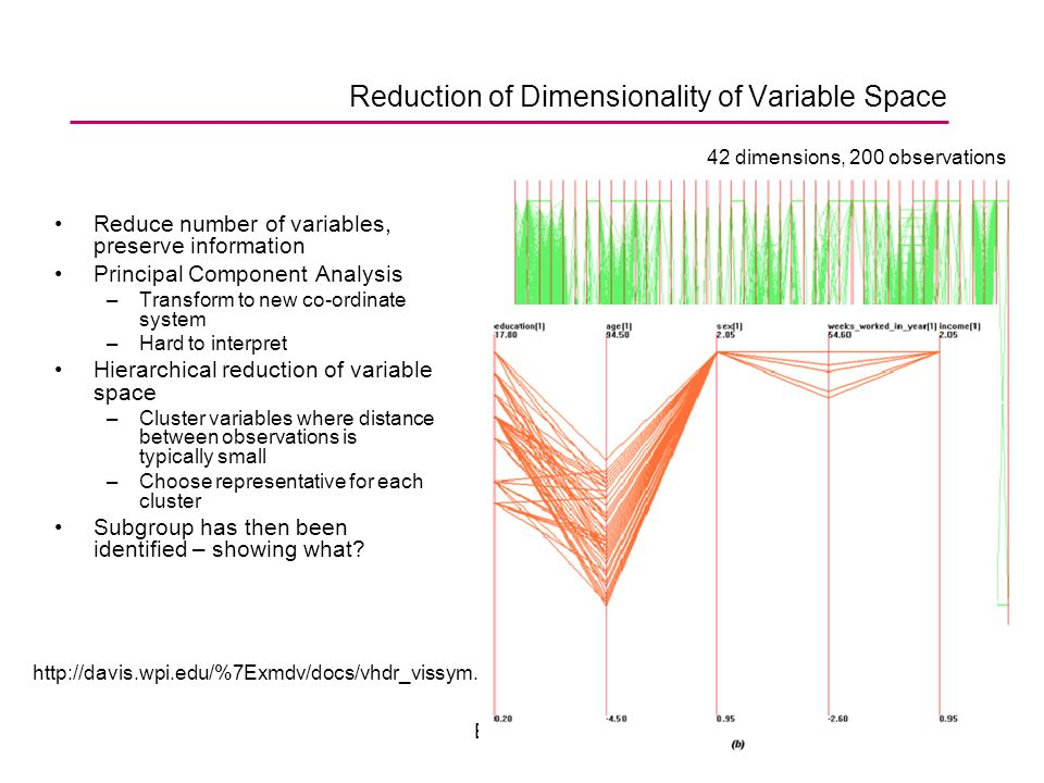 ENV 20064.23 Reduction of Dimensionality of Variable Space Reduce number of variables, preserve information Principal Component Analysis –Transform to