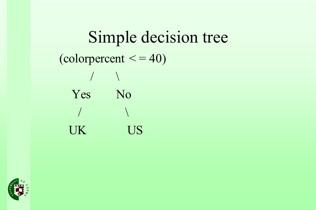 Simple decision tree (colorpercent < = 40) / \ Yes No / \ UK US