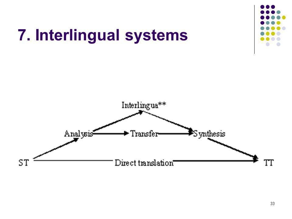 33 7. Interlingual systems