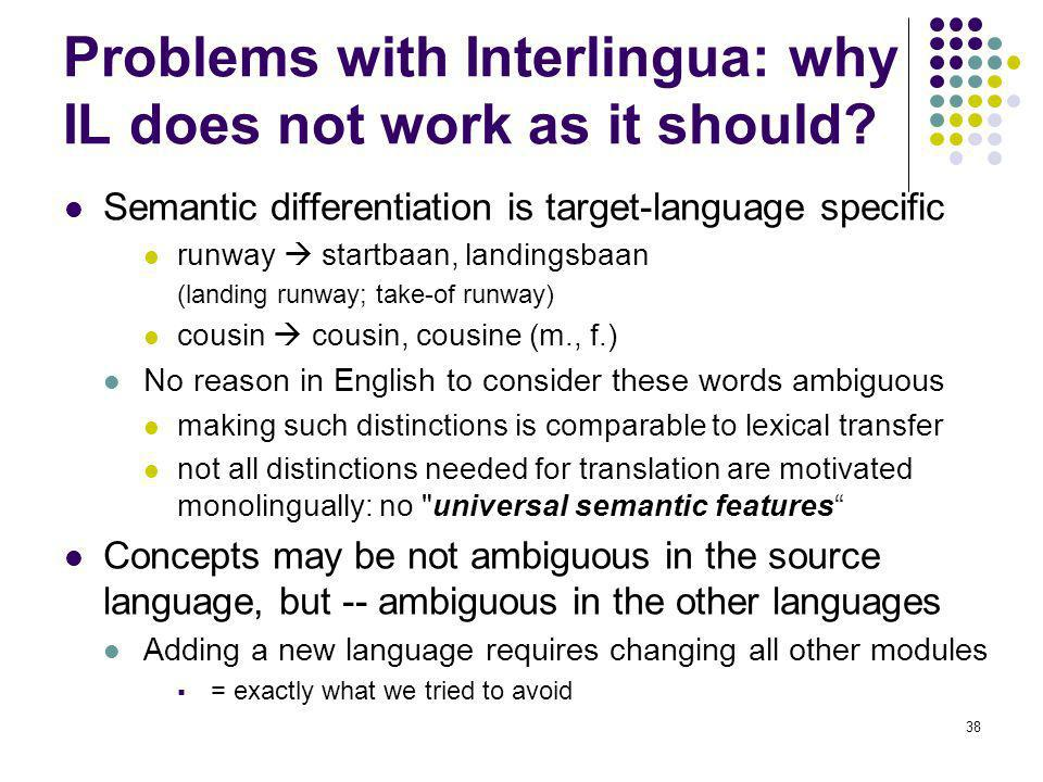 38 Problems with Interlingua: why IL does not work as it should.