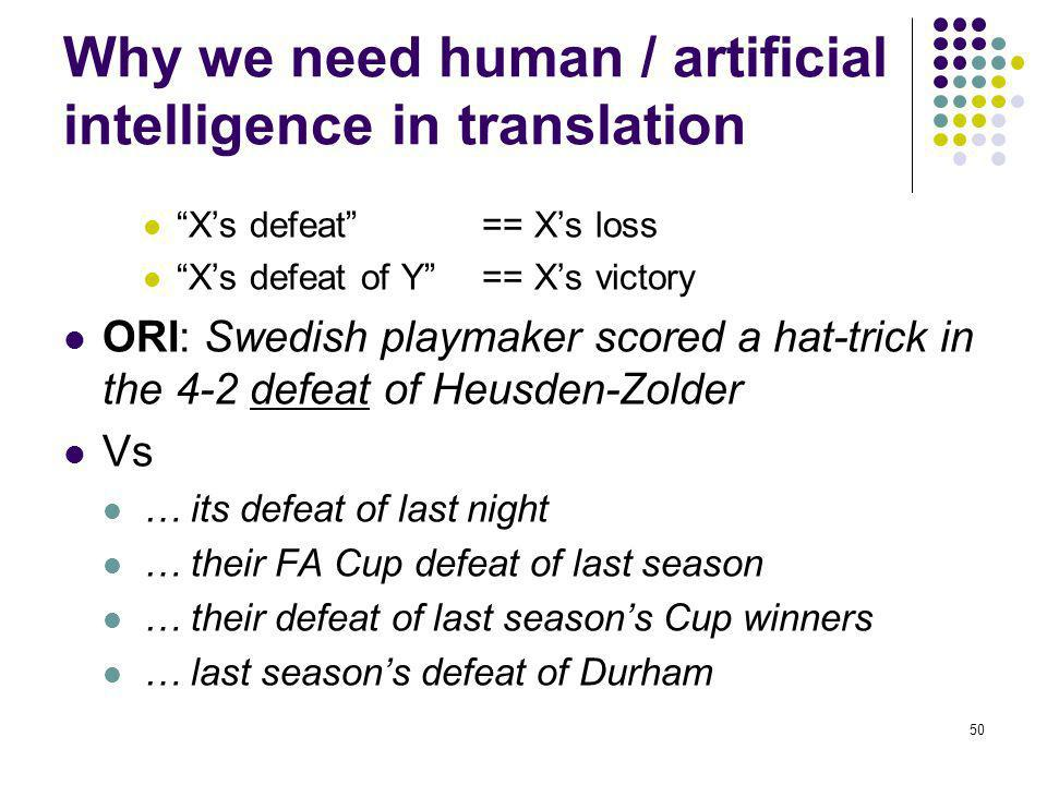 50 Why we need human / artificial intelligence in translation Xs defeat== Xs loss Xs defeat of Y == Xs victory ORI: Swedish playmaker scored a hat-trick in the 4-2 defeat of Heusden-Zolder Vs … its defeat of last night … their FA Cup defeat of last season … their defeat of last seasons Cup winners … last seasons defeat of Durham