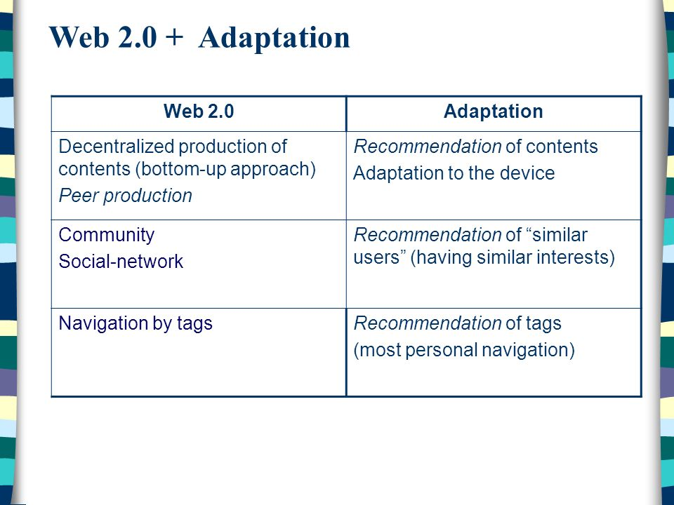 Web 2.0 + Adaptation Web 2.0Adaptation Decentralized production of contents (bottom-up approach) Peer production Recommendation of contents Adaptation to the device Community Social-network Recommendation of similar users (having similar interests) Navigation by tagsRecommendation of tags (most personal navigation)