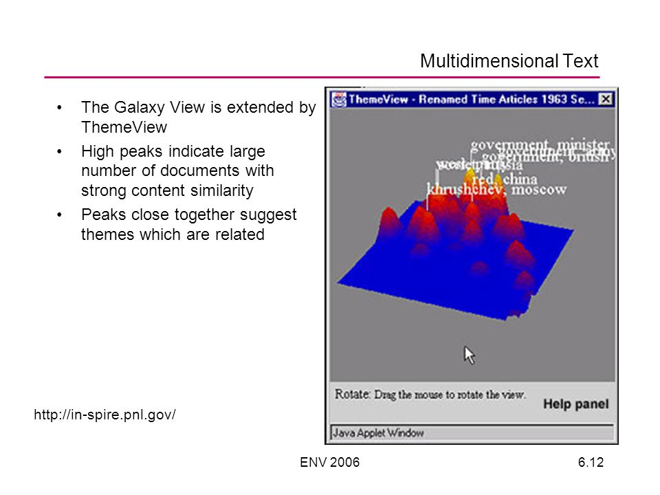 ENV Multidimensional Text The Galaxy View is extended by ThemeView High peaks indicate large number of documents with strong content similarity Peaks close together suggest themes which are related