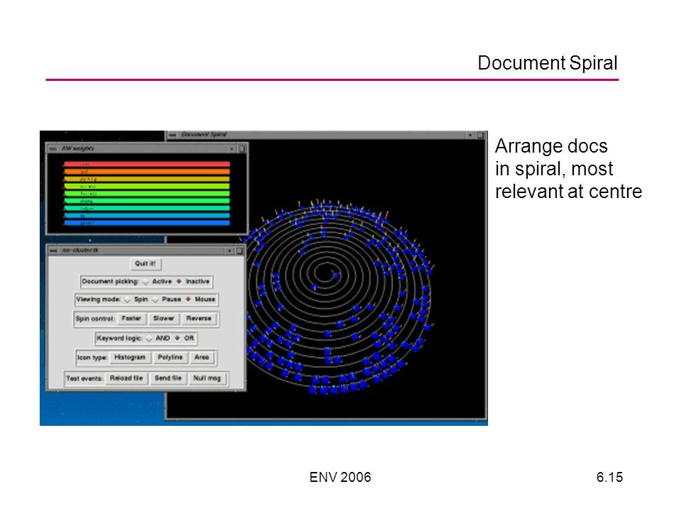 ENV 20066.15 Document Spiral Arrange docs in spiral, most relevant at centre