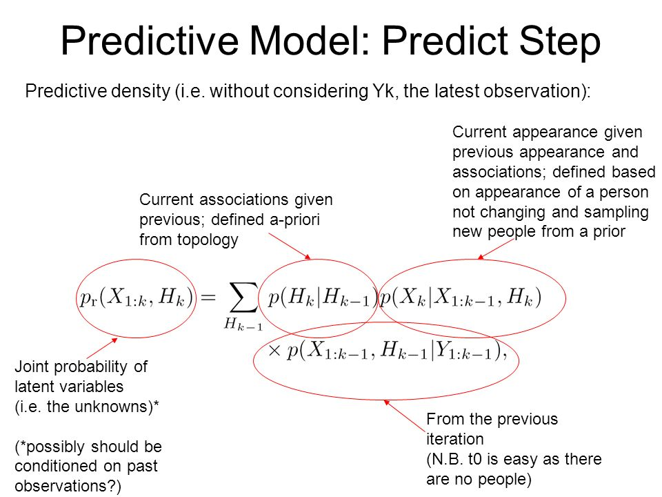 Predictive Model: Predict Step Predictive density (i.e. without considering Yk, the latest observation): Current associations given previous; defined