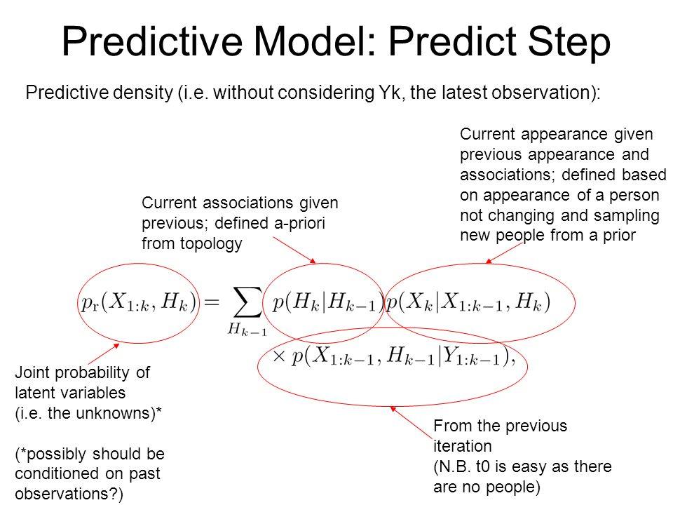 Predictive Model: Predict Step Predictive density (i.e.