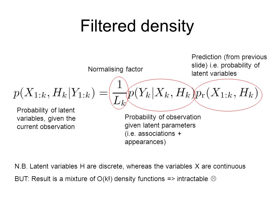 Filtered density Prediction (from previous slide) i.e.
