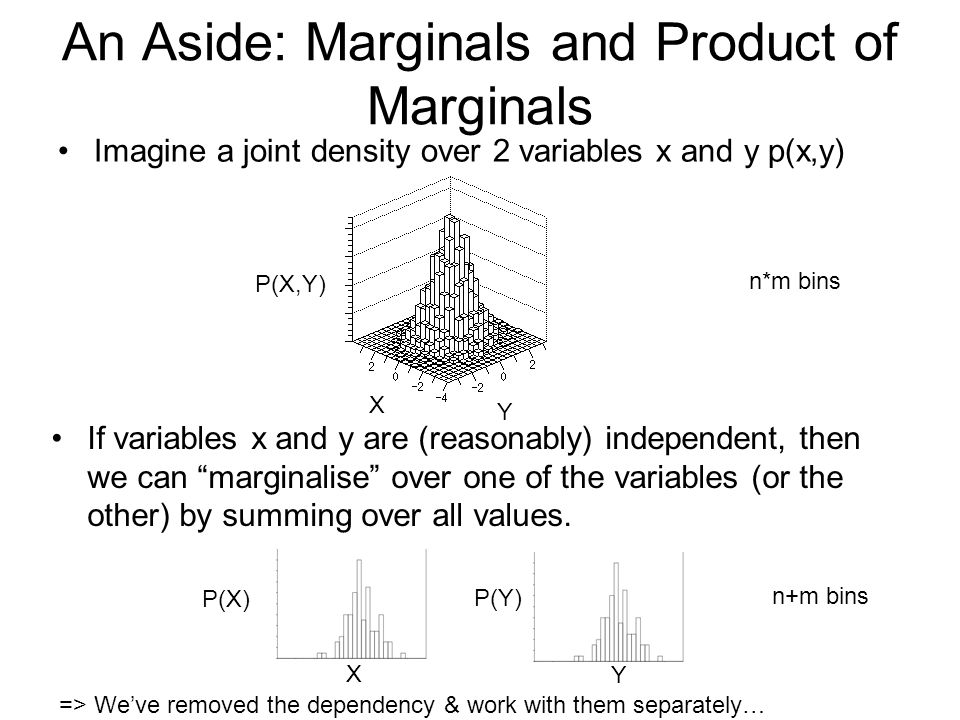 An Aside: Marginals and Product of Marginals Imagine a joint density over 2 variables x and y p(x,y) X Y P(X,Y) If variables x and y are (reasonably) independent, then we can marginalise over one of the variables (or the other) by summing over all values.