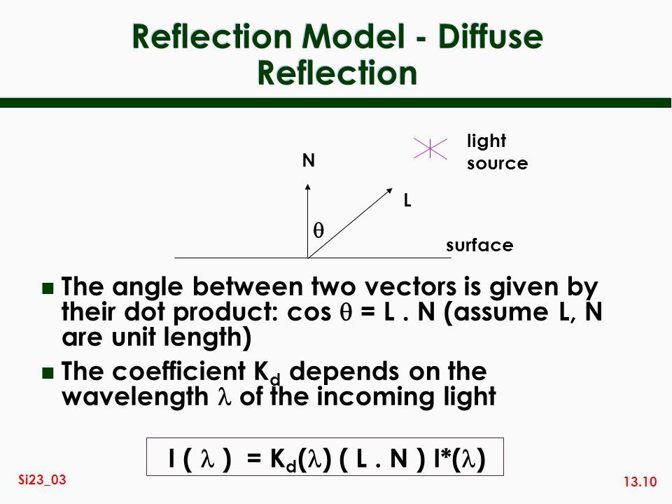 13.10 Si23_03 Reflection Model - Diffuse Reflection The angle between two vectors is given by their dot product: cos = L. N (assume L, N are unit leng