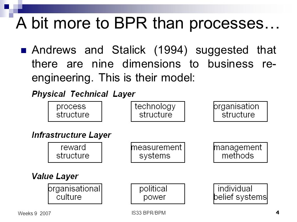 IS33 BPR/BPM4 Weeks 9 2007 A bit more to BPR than processes… Andrews and Stalick (1994) suggested that there are nine dimensions to business re- engineering.