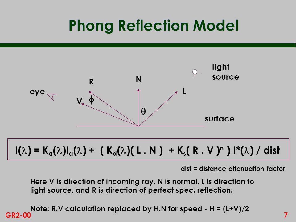 7GR2-00 Phong Reflection Model light source N L R V eye surface I( ) = K a ( )I a ( ) + ( K d ( )( L. N ) + K s ( R. V ) n ) I*( ) / dist Note: R.V ca