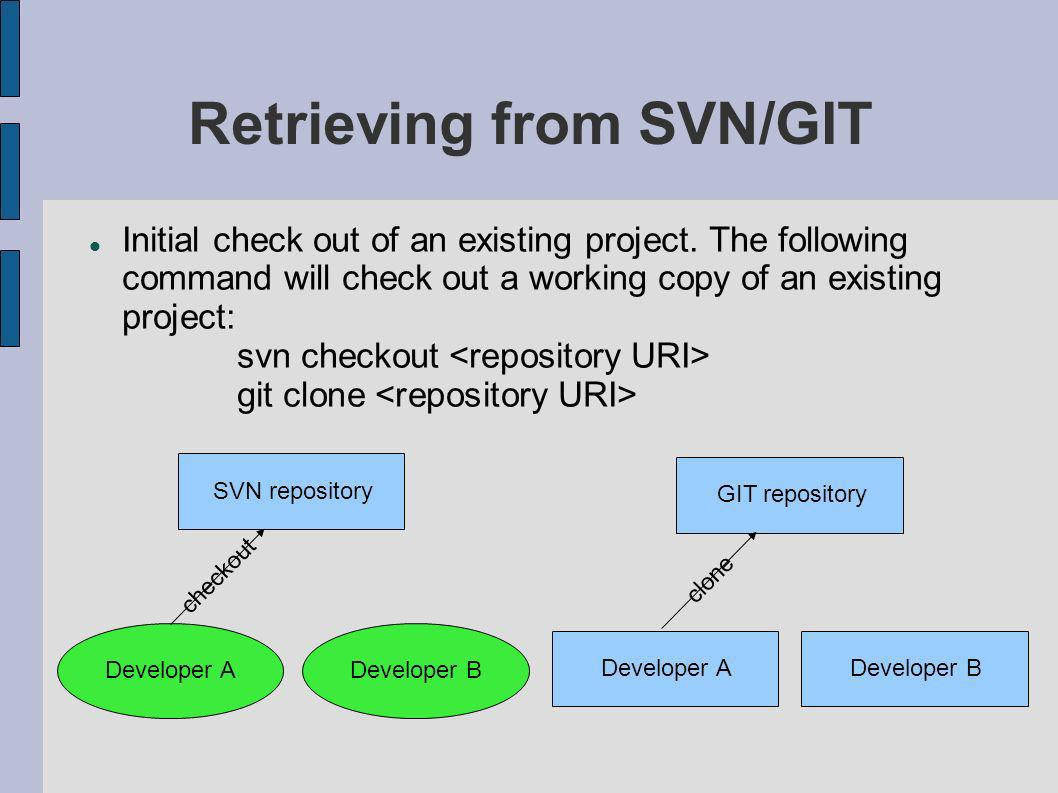 Informing the Version Control Version control systems must be notified of changes to the directory structure including notifications of additions, deletions, copies and moves: svn add git add svn rm git rm svn mv git mv
