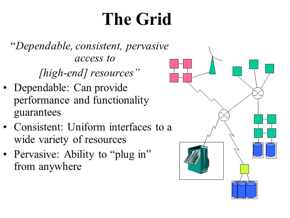 The Grid Dependable, consistent, pervasive access to [high-end] resources Dependable: Can provide performance and functionality guarantees Consistent: Uniform interfaces to a wide variety of resources Pervasive: Ability to plug in from anywhere Osgood/Systems Integration.ppt