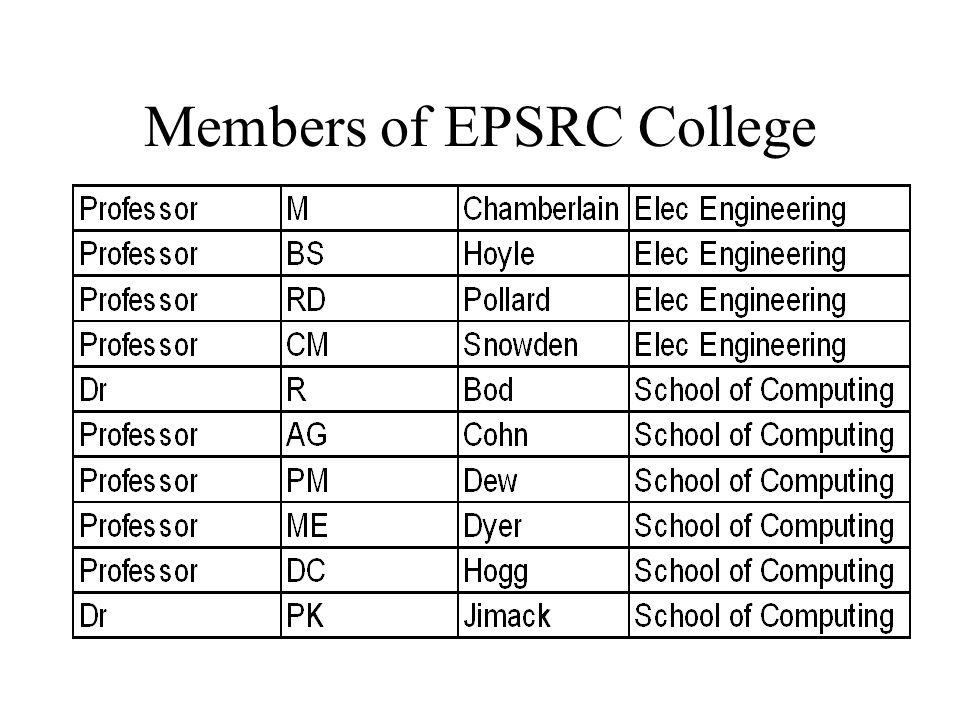 Members of EPSRC College