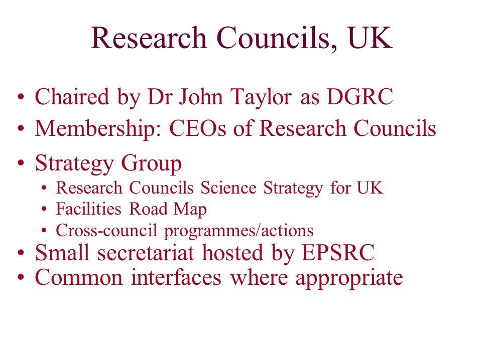 UK Government funded R&D, 1998-99 Source: SET Statistics 2000 Total £6,274m Civil Departments £1,372.8m Funding Councils £1,085m Defence £2,096m Contribution to EU R&D £387m Total Science Budget £1,334m EPSRC