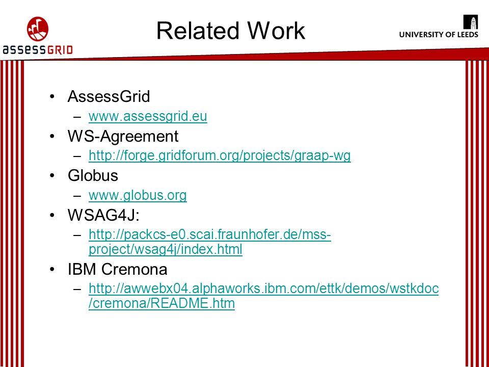 Related Work AssessGrid –www.assessgrid.euwww.assessgrid.eu WS-Agreement –http://forge.gridforum.org/projects/graap-wghttp://forge.gridforum.org/projects/graap-wg Globus –www.globus.orgwww.globus.org WSAG4J: –http://packcs-e0.scai.fraunhofer.de/mss- project/wsag4j/index.htmlhttp://packcs-e0.scai.fraunhofer.de/mss- project/wsag4j/index.html IBM Cremona –http://awwebx04.alphaworks.ibm.com/ettk/demos/wstkdoc /cremona/README.htmhttp://awwebx04.alphaworks.ibm.com/ettk/demos/wstkdoc /cremona/README.htm