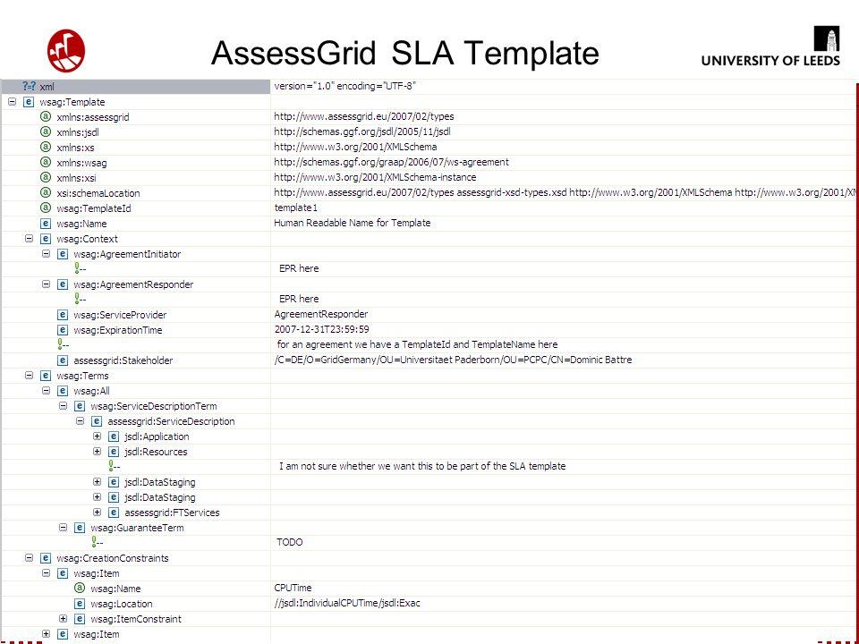 AssessGrid SLA Template