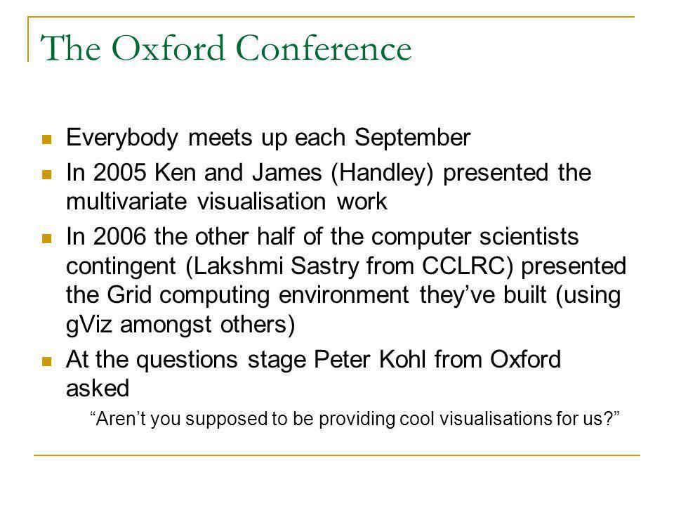 The Oxford Conference Everybody meets up each September In 2005 Ken and James (Handley) presented the multivariate visualisation work In 2006 the other half of the computer scientists contingent (Lakshmi Sastry from CCLRC) presented the Grid computing environment theyve built (using gViz amongst others) At the questions stage Peter Kohl from Oxford asked Arent you supposed to be providing cool visualisations for us