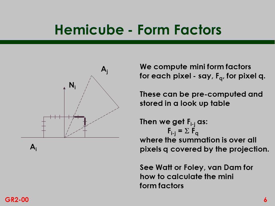 6GR2-00 Hemicube - Form Factors AiAi NiNi AjAj We compute mini form factors for each pixel - say, F q, for pixel q.