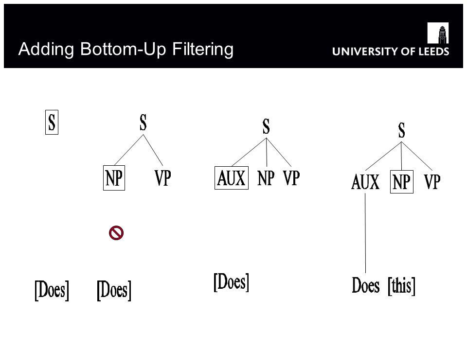 Adding Bottom-Up Filtering