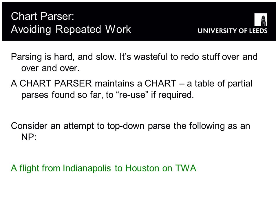 Chart Parser: Avoiding Repeated Work Parsing is hard, and slow.