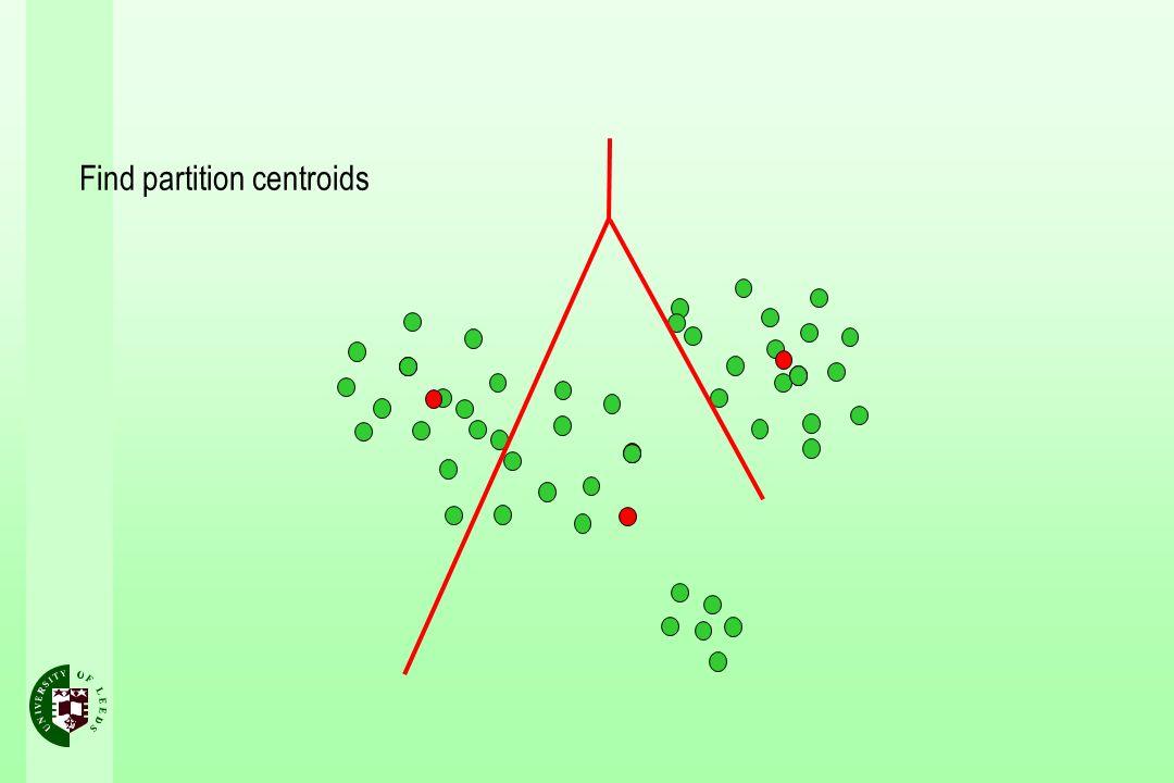 Find partition centroids