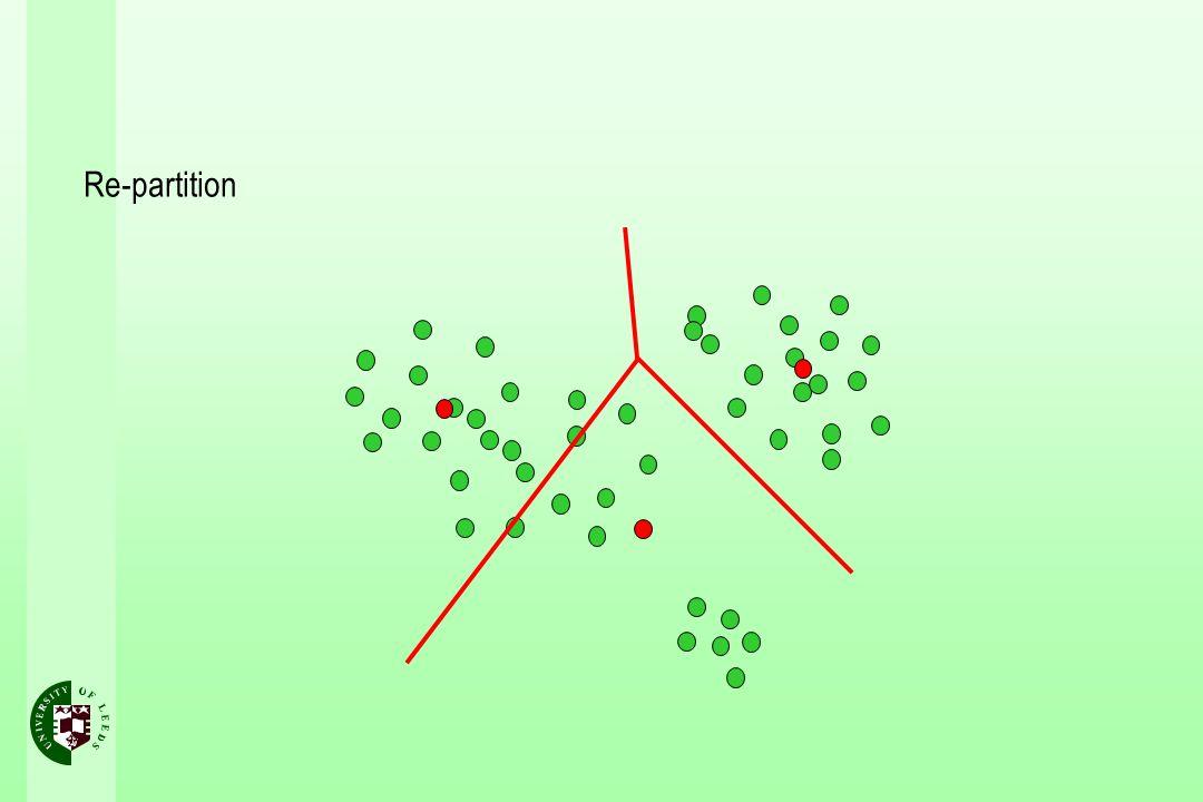 Re-partition