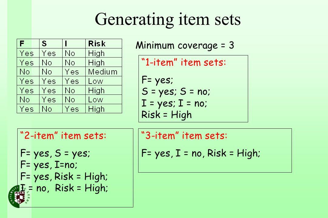 Generating item sets Minimum coverage = 3 1-item item sets: F= yes; S = yes; S = no; I = yes; I = no; Risk = High 2-item item sets: F= yes, S = yes; F