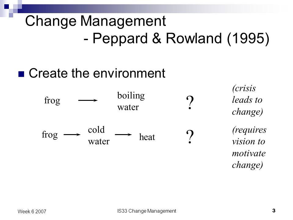 IS33 Change Management3 Week 6 2007 Change Management - Peppard & Rowland (1995) Create the environment frog boiling water .