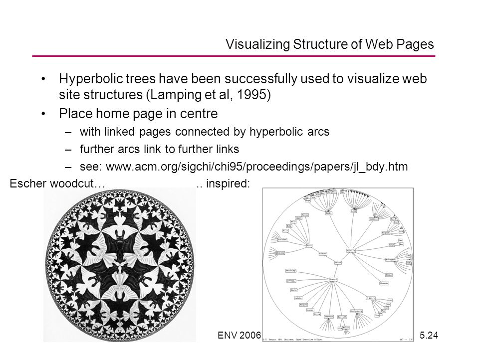 ENV 20065.24 Visualizing Structure of Web Pages Hyperbolic trees have been successfully used to visualize web site structures (Lamping et al, 1995) Place home page in centre –with linked pages connected by hyperbolic arcs –further arcs link to further links –see: www.acm.org/sigchi/chi95/proceedings/papers/jl_bdy.htm Escher woodcut…..