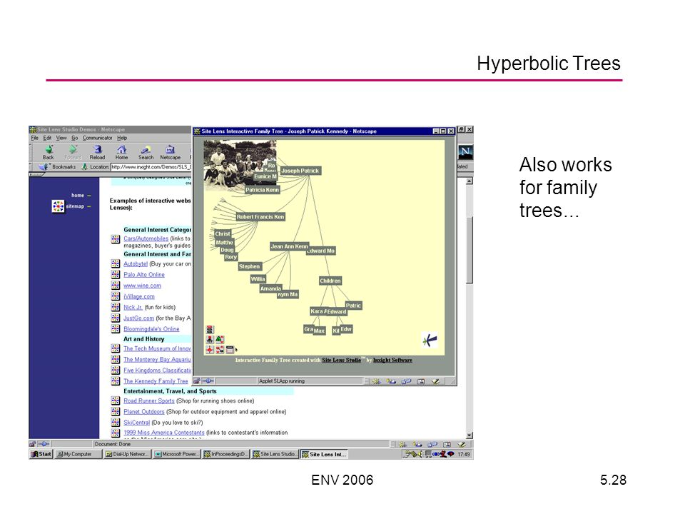 ENV 20065.28 Hyperbolic Trees Also works for family trees...