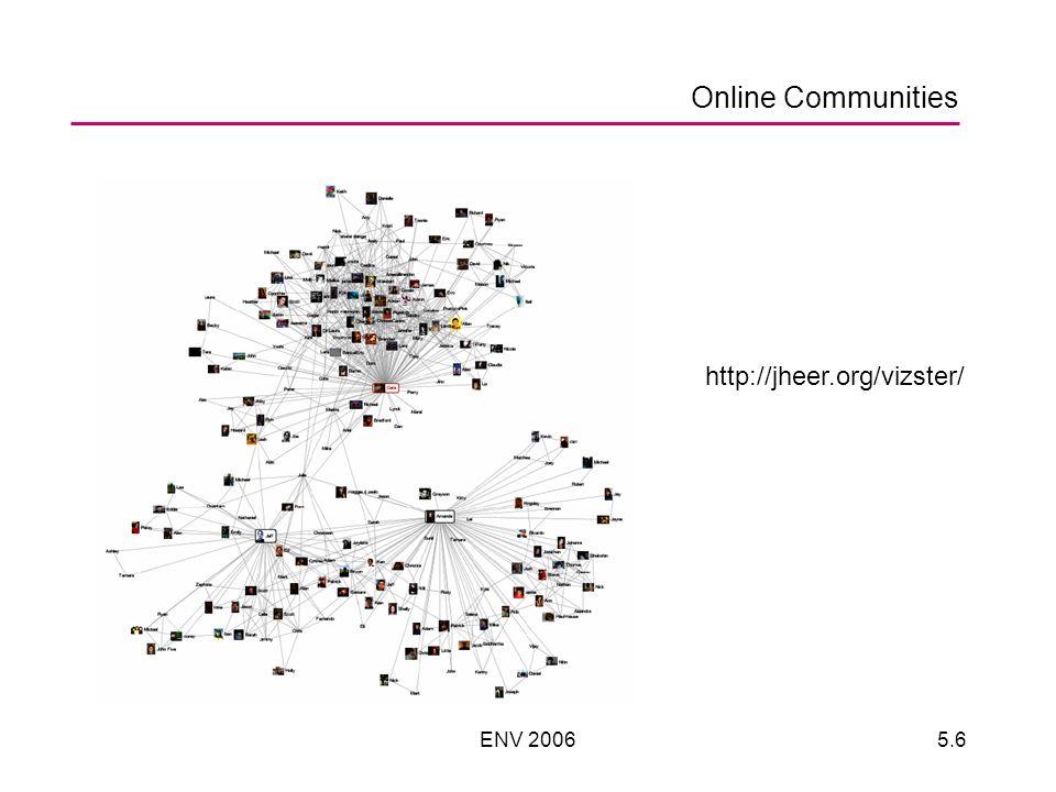 ENV 20065.6 Online Communities http://jheer.org/vizster/