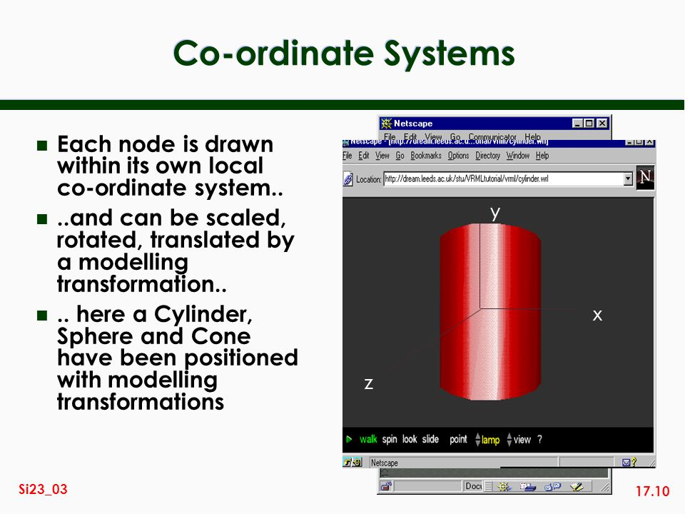 17.10 Si23_03 n Each node is drawn within its own local co-ordinate system.. n..and can be scaled, rotated, translated by a modelling transformation..