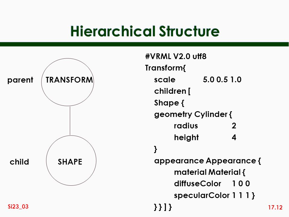 17.12 Si23_03 Hierarchical Structure #VRML V2.0 utf8 Transform{ scale5.0 0.5 1.0 children [ Shape { geometry Cylinder { radius2 height4 } appearance A