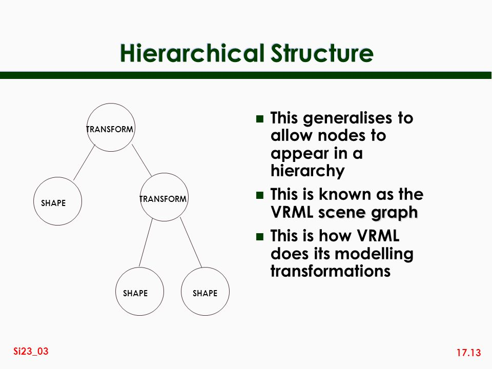 17.13 Si23_03 Hierarchical Structure n This generalises to allow nodes to appear in a hierarchy scene graph n This is known as the VRML scene graph n