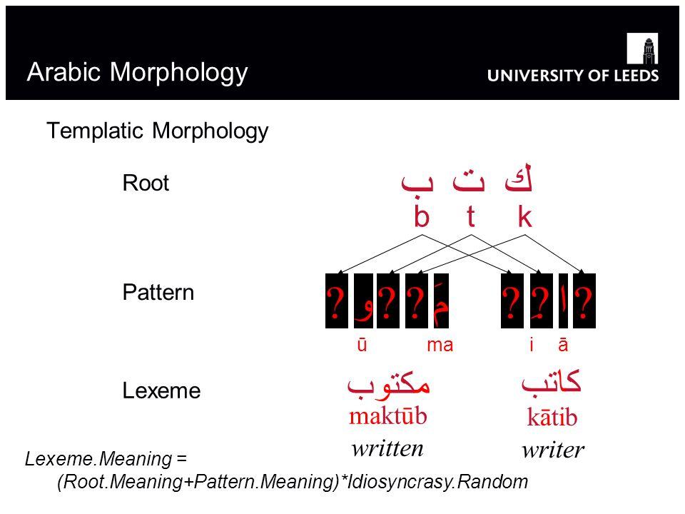Arabic Morphology Templatic Morphology مكتوب b ?ومَ?? k t كاتب ?اِ?ِ?? maktūb written kātib writer Lexeme.Meaning = (Root.Meaning+Pattern.Meaning)*Idi