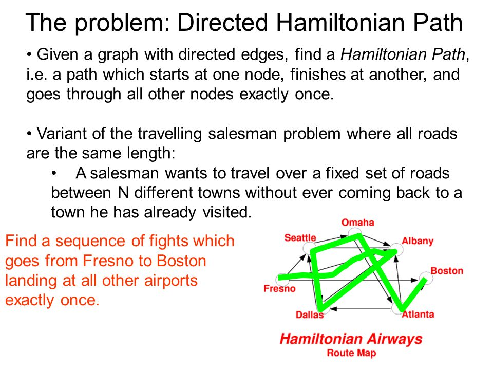 15 The problem: Directed Hamiltonian Path Given a graph with directed edges, find a Hamiltonian Path, i.e. a path which starts at one node, finishes a
