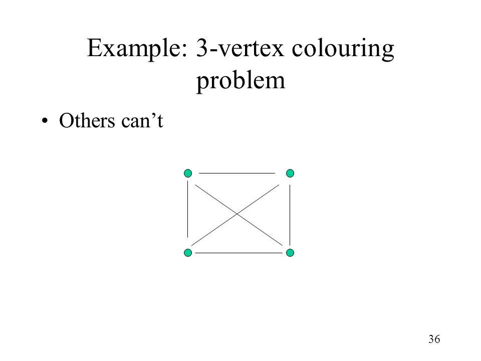 36 Example: 3-vertex colouring problem Others cant