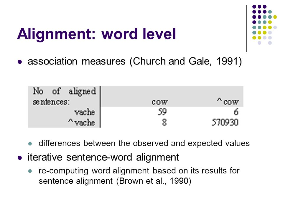 Alignment: word level association measures (Church and Gale, 1991) differences between the observed and expected values iterative sentence-word alignment re-computing word alignment based on its results for sentence alignment (Brown et al., 1990)